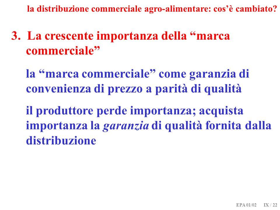 3. La crescente importanza della marca commerciale