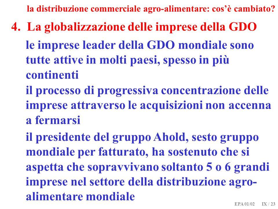 4. La globalizzazione delle imprese della GDO