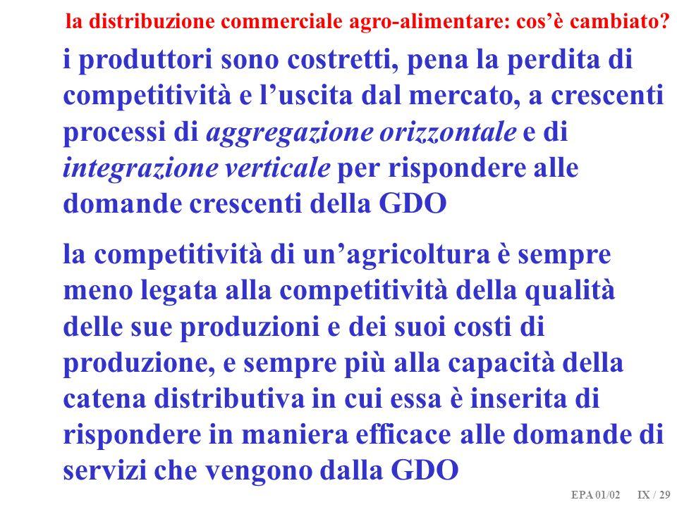 la distribuzione commerciale agro-alimentare: cos'è cambiato