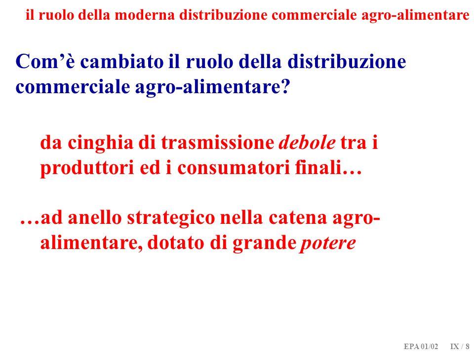 il ruolo della moderna distribuzione commerciale agro-alimentare