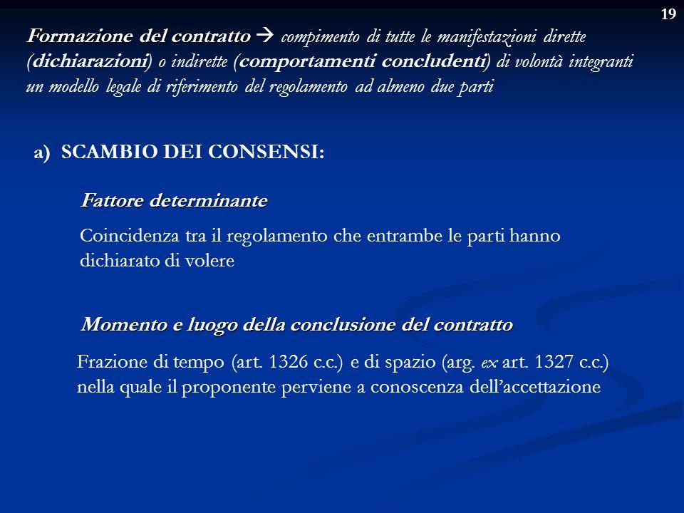 Formazione del contratto  compimento di tutte le manifestazioni dirette (dichiarazioni) o indirette (comportamenti concludenti) di volontà integranti un modello legale di riferimento del regolamento ad almeno due parti