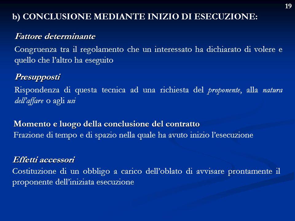 b) CONCLUSIONE MEDIANTE INIZIO DI ESECUZIONE: