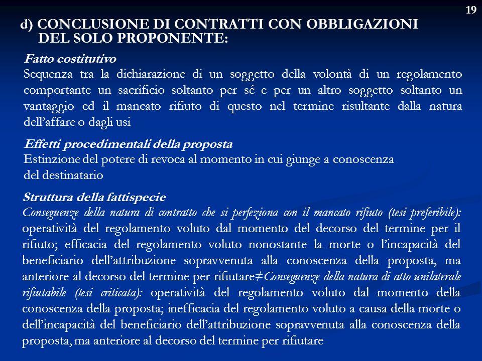 d) CONCLUSIONE DI CONTRATTI CON OBBLIGAZIONI DEL SOLO PROPONENTE: