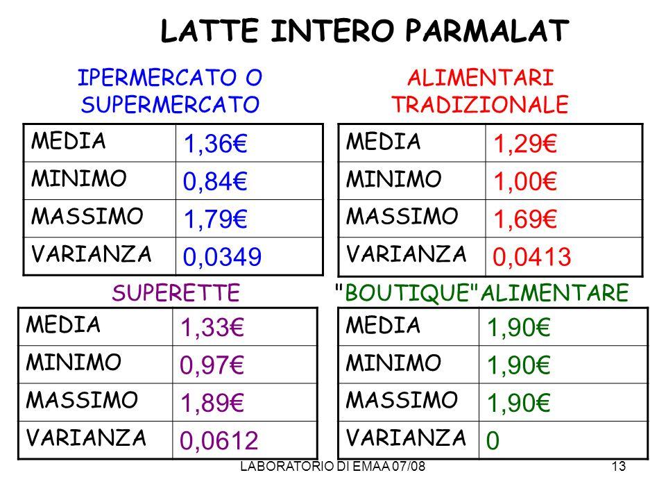 LATTE INTERO PARMALAT 1,36€ 0,84€ 1,79€ 0,0349 1,29€ 1,00€ 1,69€