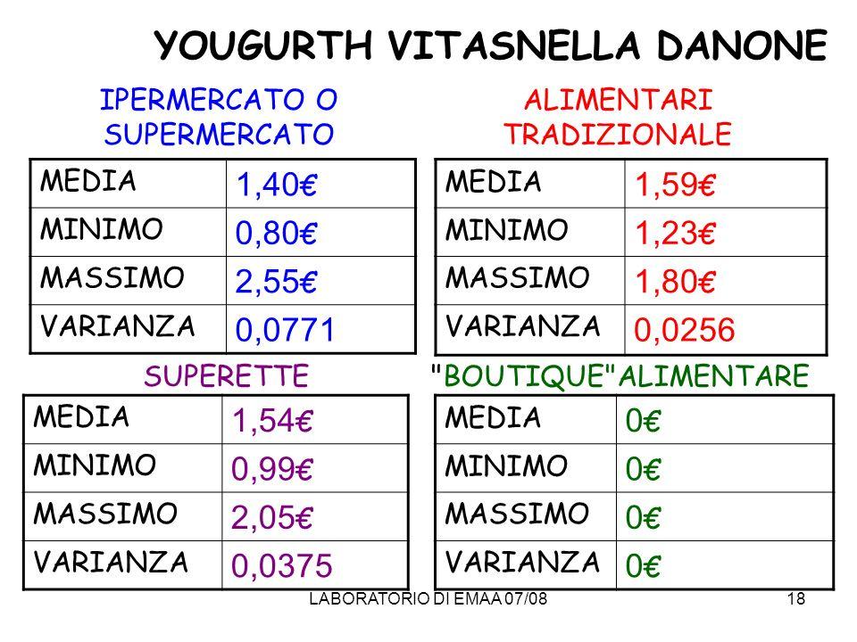YOUGURTH VITASNELLA DANONE