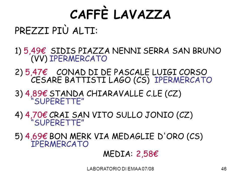 CAFFÈ LAVAZZA PREZZI PIÙ ALTI: