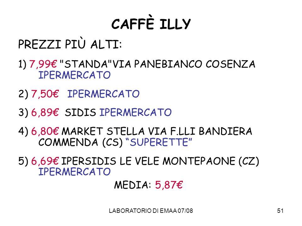 CAFFÈ ILLY PREZZI PIÙ ALTI: