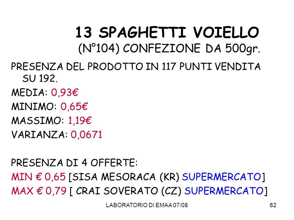 13 SPAGHETTI VOIELLO (N°104) CONFEZIONE DA 500gr.