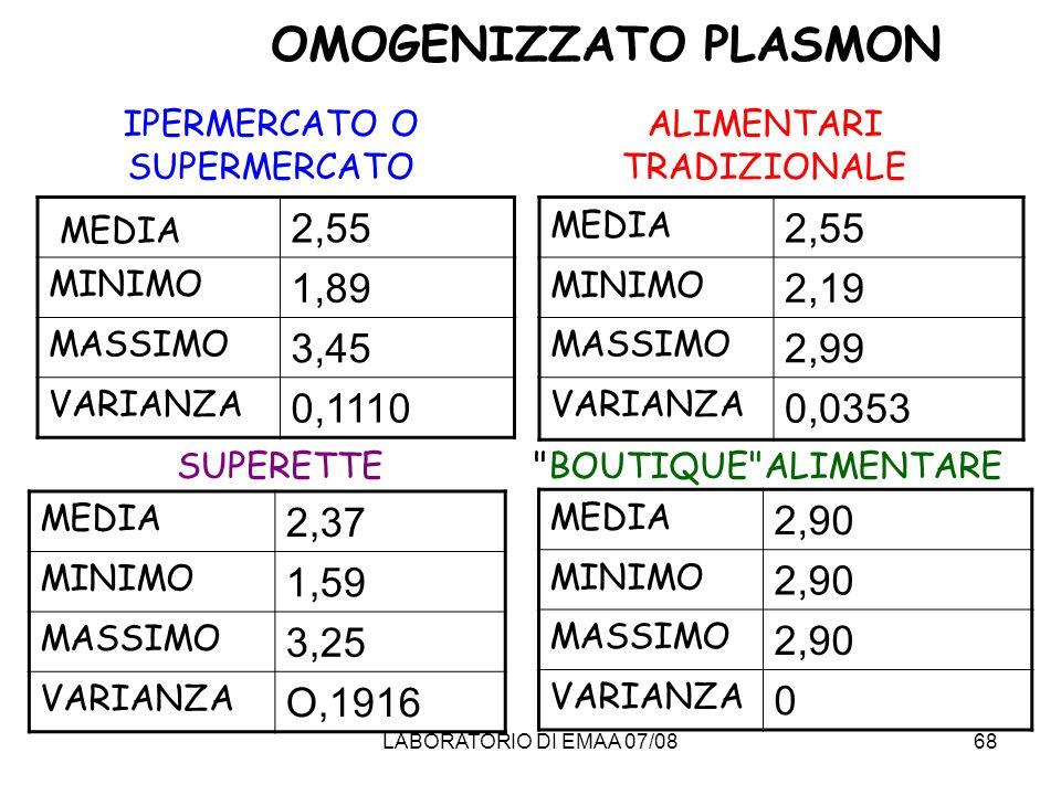 OMOGENIZZATO PLASMON MEDIA 2,55 1,89 3,45 0,1110 2,55 2,19 2,99 0,0353