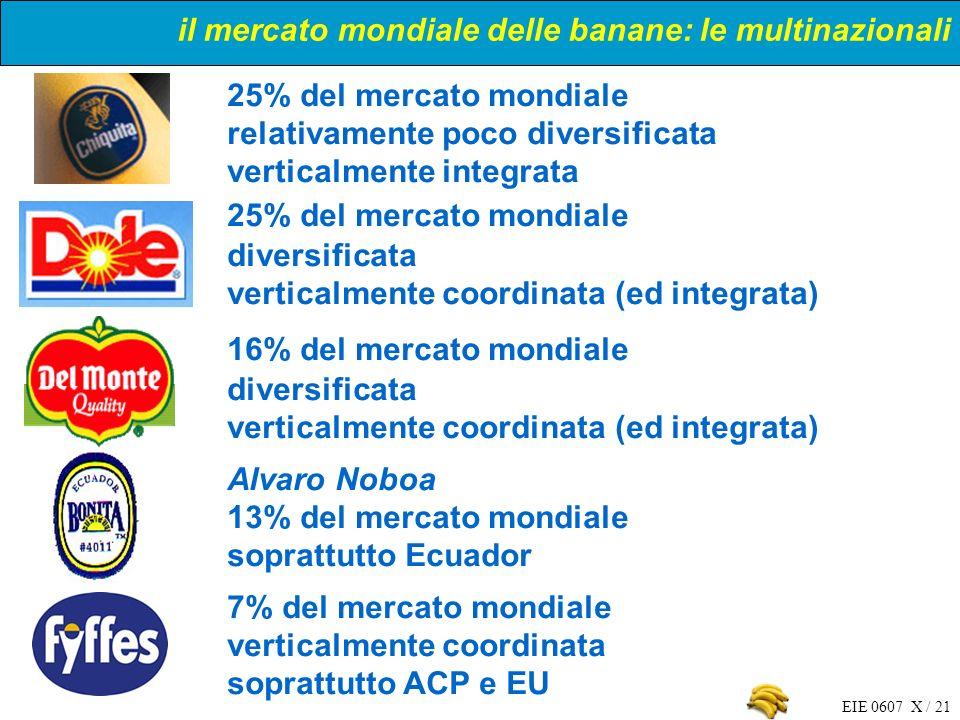 il mercato mondiale delle banane: le multinazionali
