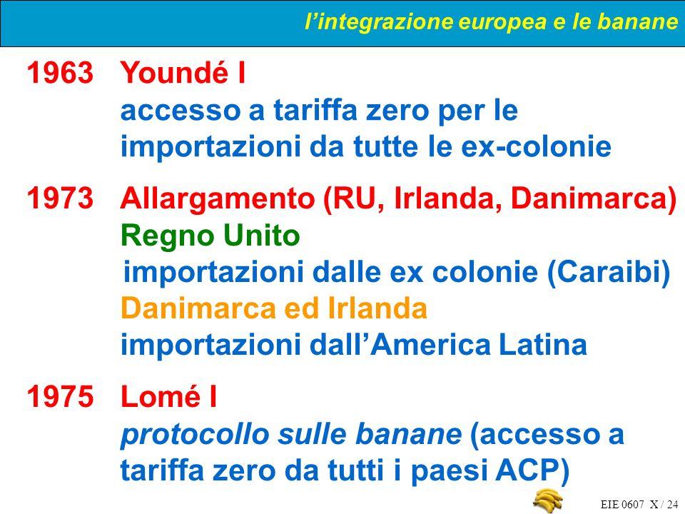 l'integrazione europea e le banane