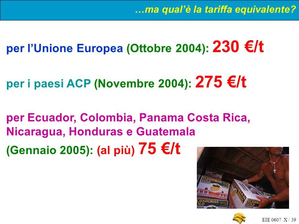 per l'Unione Europea (Ottobre 2004): 230 €/t