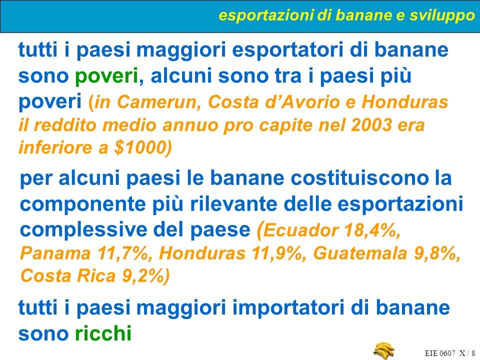 tutti i paesi maggiori importatori di banane sono ricchi