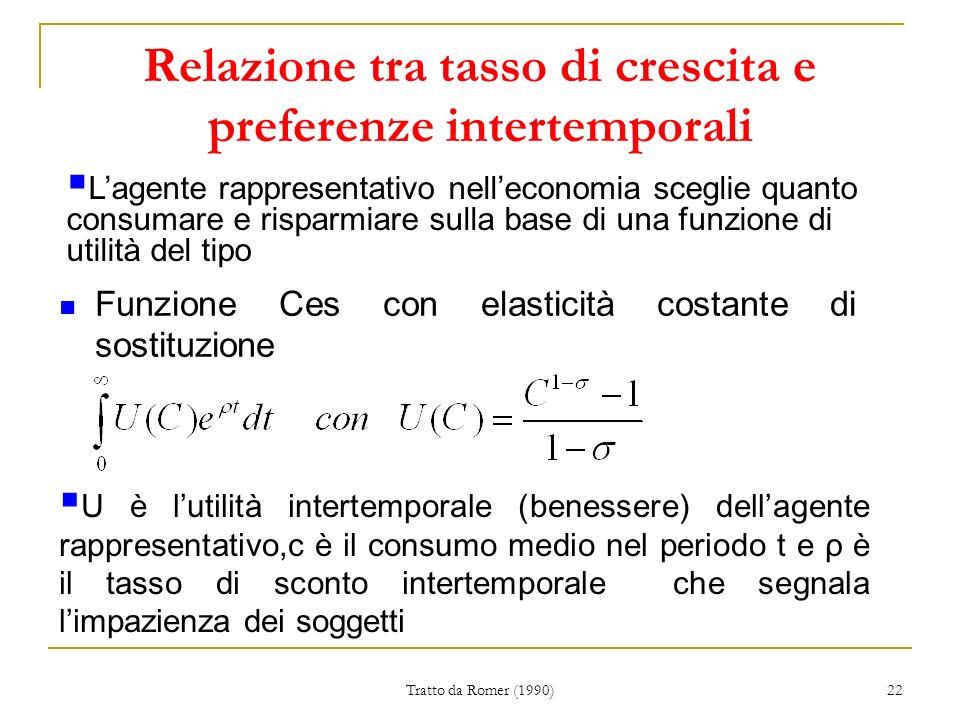 Relazione tra tasso di crescita e preferenze intertemporali