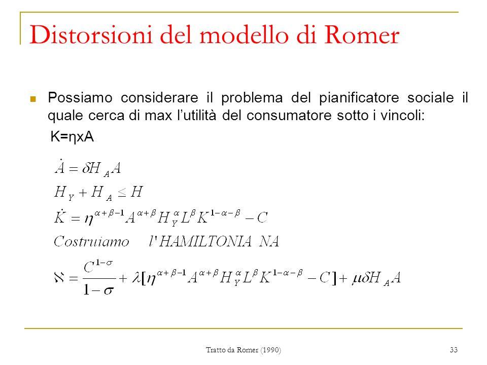 Distorsioni del modello di Romer