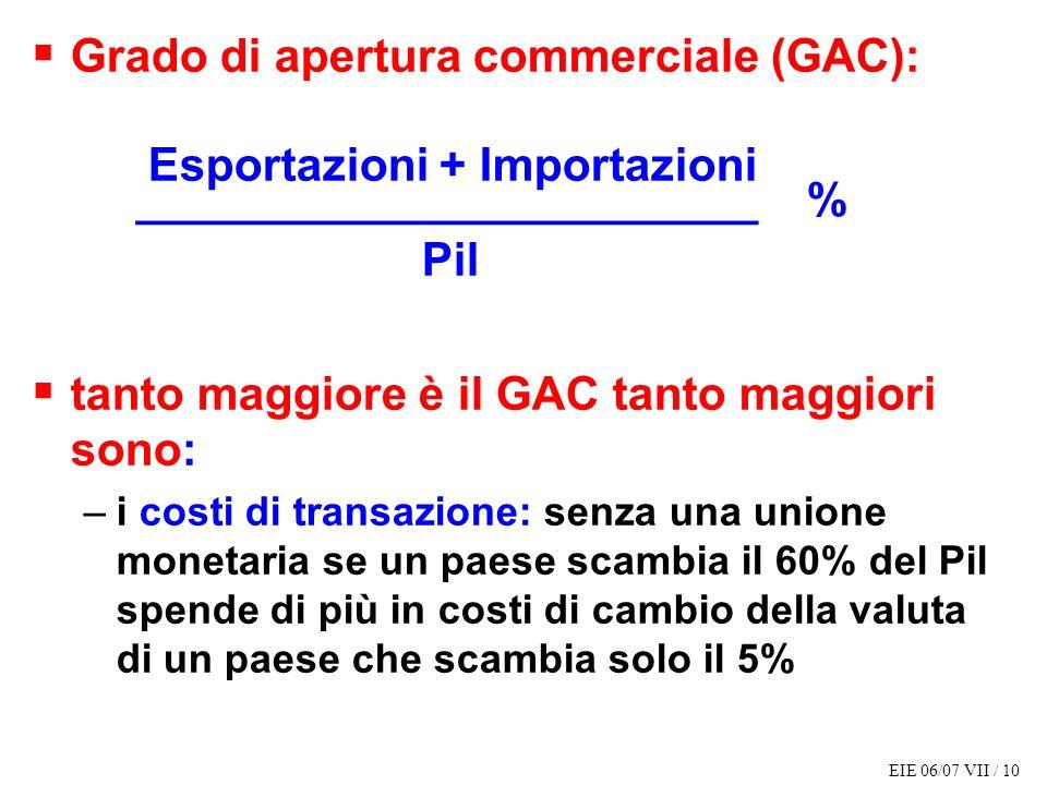Grado di apertura commerciale (GAC): Esportazioni + Importazioni