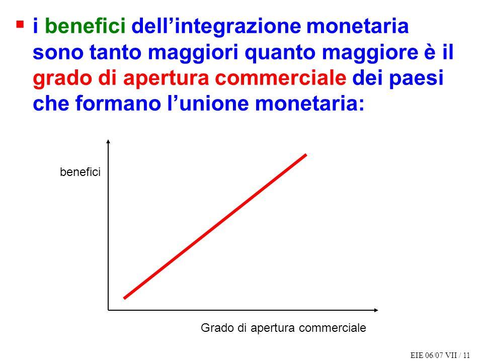 i benefici dell'integrazione monetaria sono tanto maggiori quanto maggiore è il grado di apertura commerciale dei paesi che formano l'unione monetaria:
