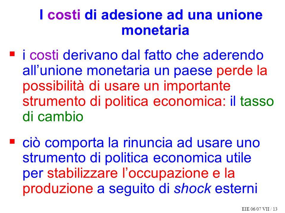 I costi di adesione ad una unione monetaria