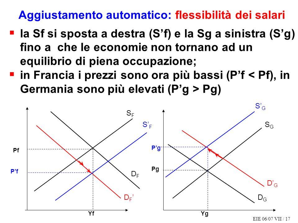 Aggiustamento automatico: flessibilità dei salari