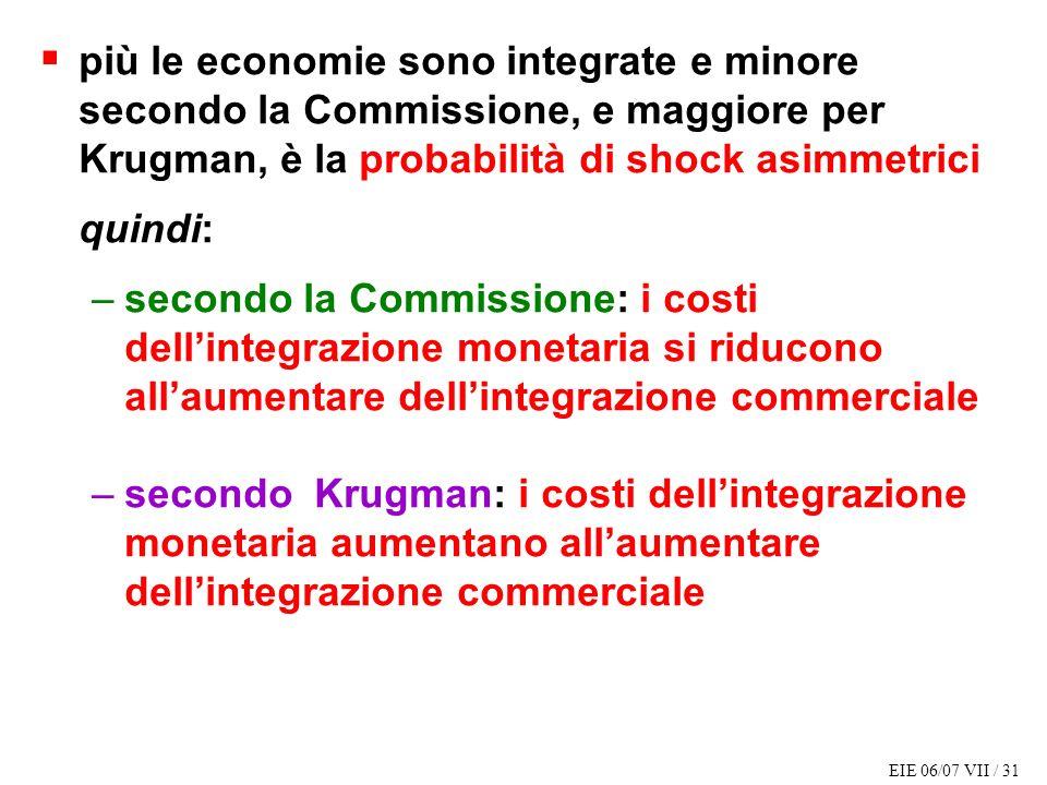 più le economie sono integrate e minore secondo la Commissione, e maggiore per Krugman, è la probabilità di shock asimmetrici