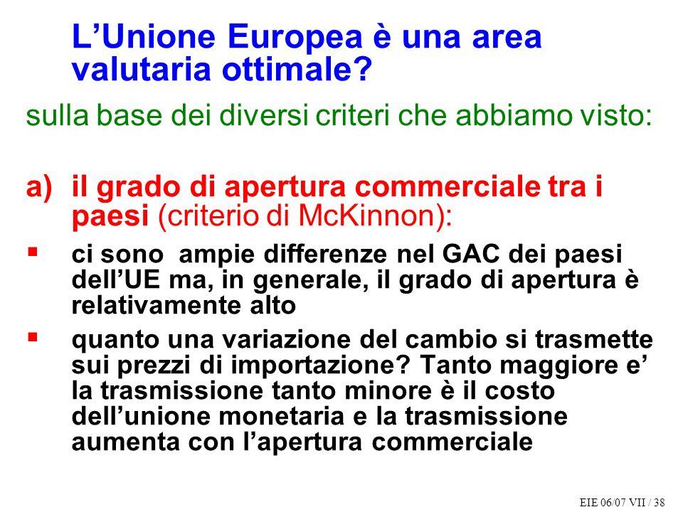 L'Unione Europea è una area valutaria ottimale