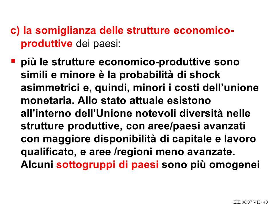 c) la somiglianza delle strutture economico-produttive dei paesi: