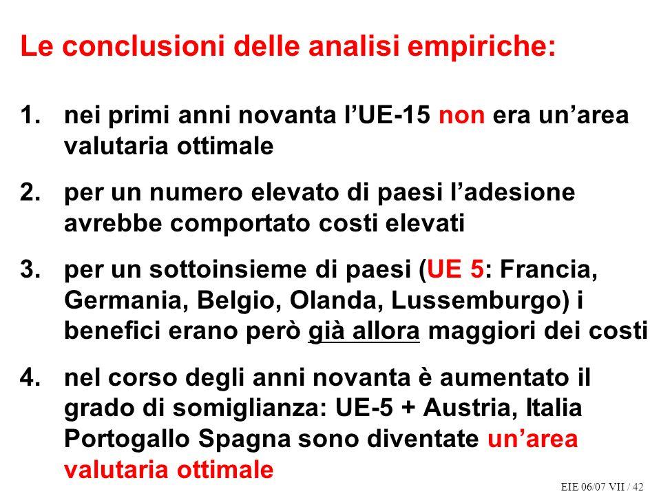 Le conclusioni delle analisi empiriche: