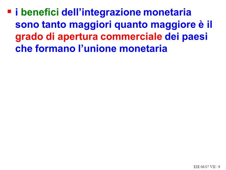 i benefici dell'integrazione monetaria sono tanto maggiori quanto maggiore è il grado di apertura commerciale dei paesi che formano l'unione monetaria