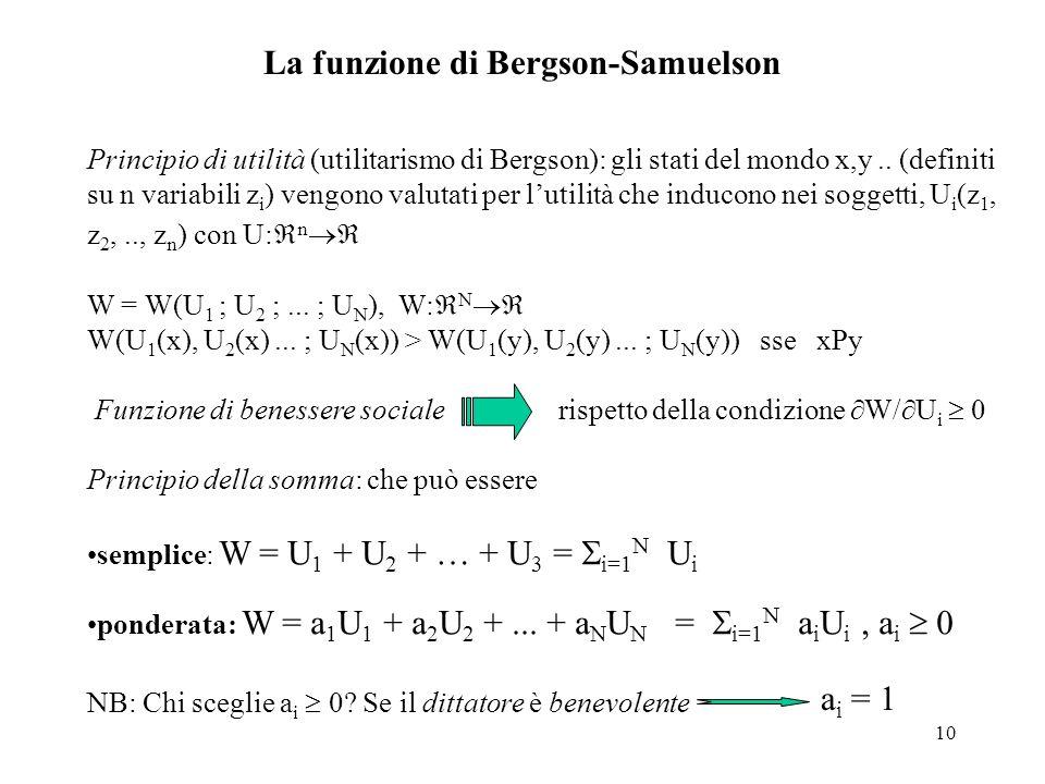 La funzione di Bergson-Samuelson
