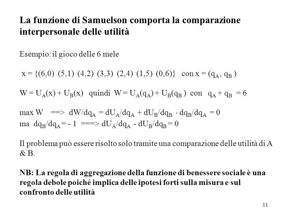 La funzione di Samuelson comporta la comparazione