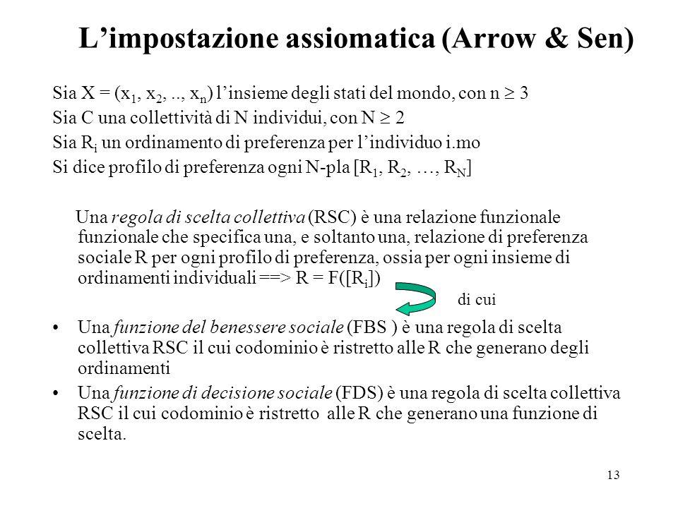 L'impostazione assiomatica (Arrow & Sen)