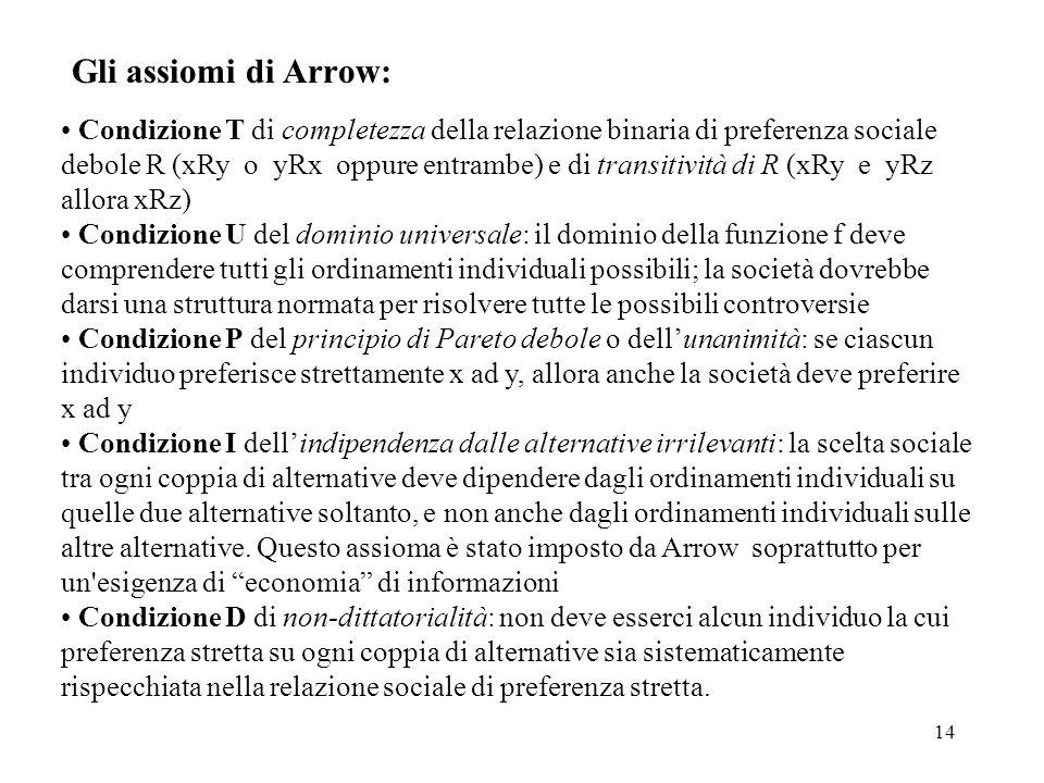 Gli assiomi di Arrow: