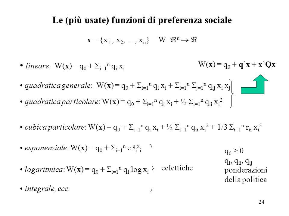 lineare: W(x) = q0 + i=1n qi xi