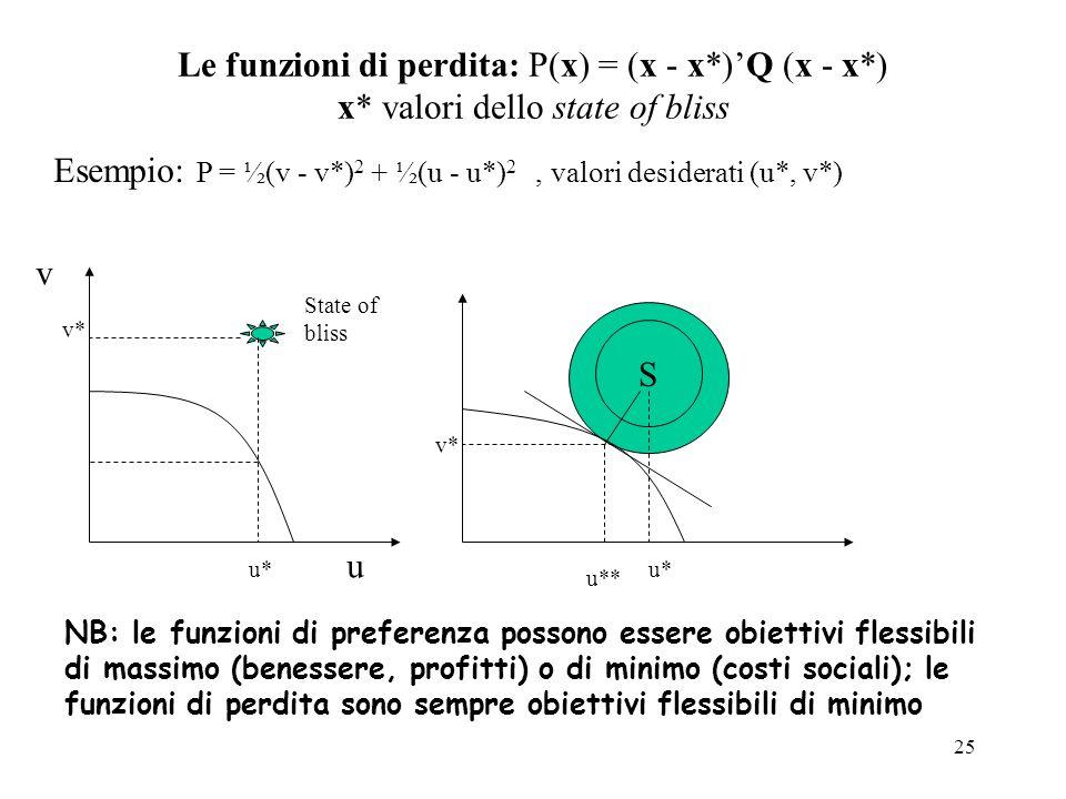 Esempio: P = ½(v - v*)2 + ½(u - u*)2 , valori desiderati (u*, v*)