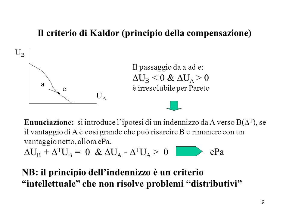 Il criterio di Kaldor (principio della compensazione)