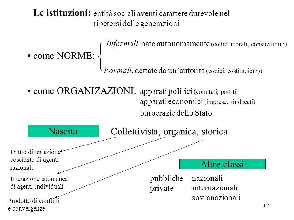 come ORGANIZAZIONI: apparati politici (comitati, partiti)