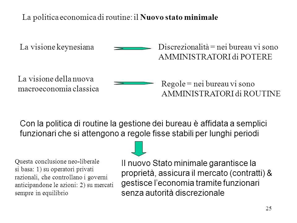 La politica economica di routine: il Nuovo stato minimale