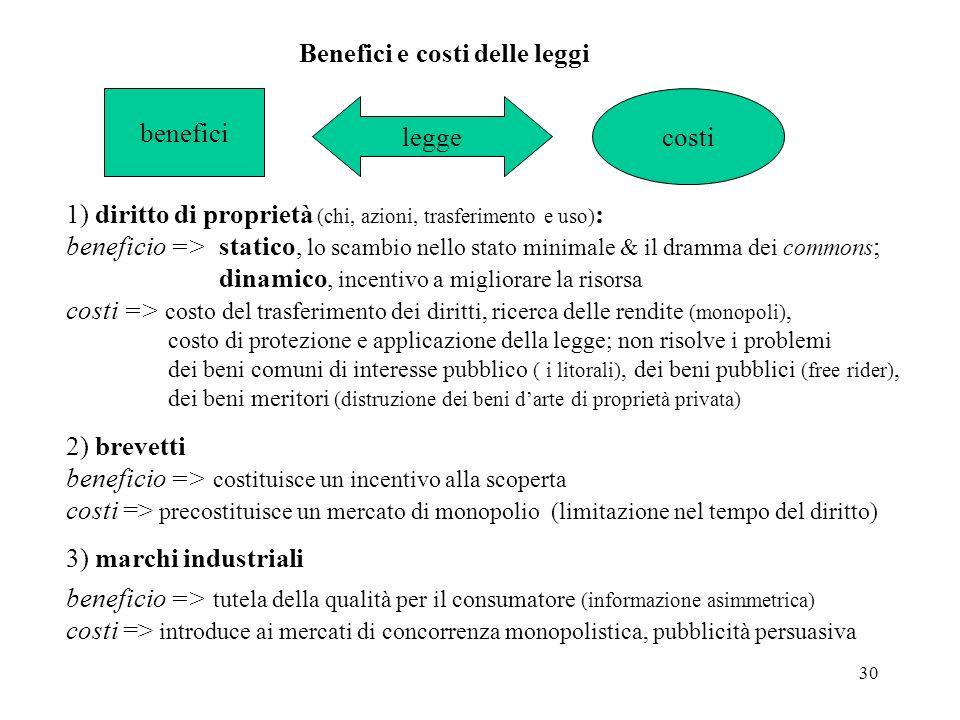 Benefici e costi delle leggi