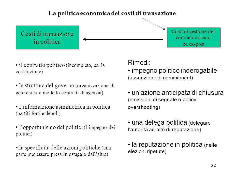 La politica economica dei costi di transazione