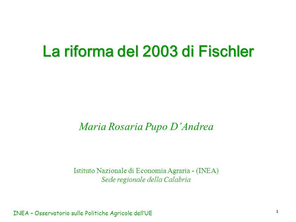 La riforma del 2003 di Fischler