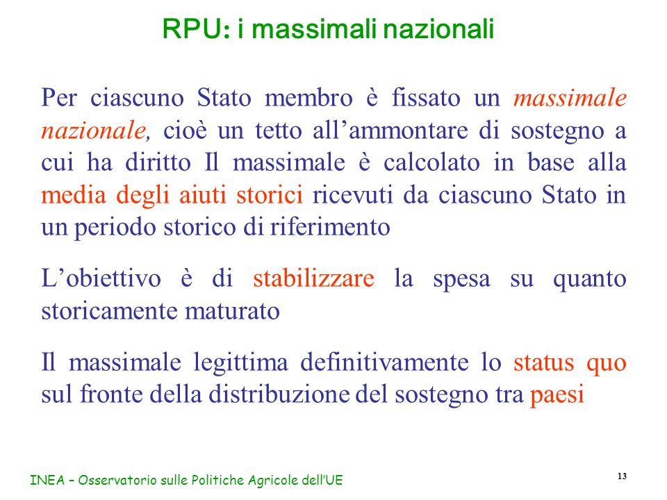 RPU: i massimali nazionali