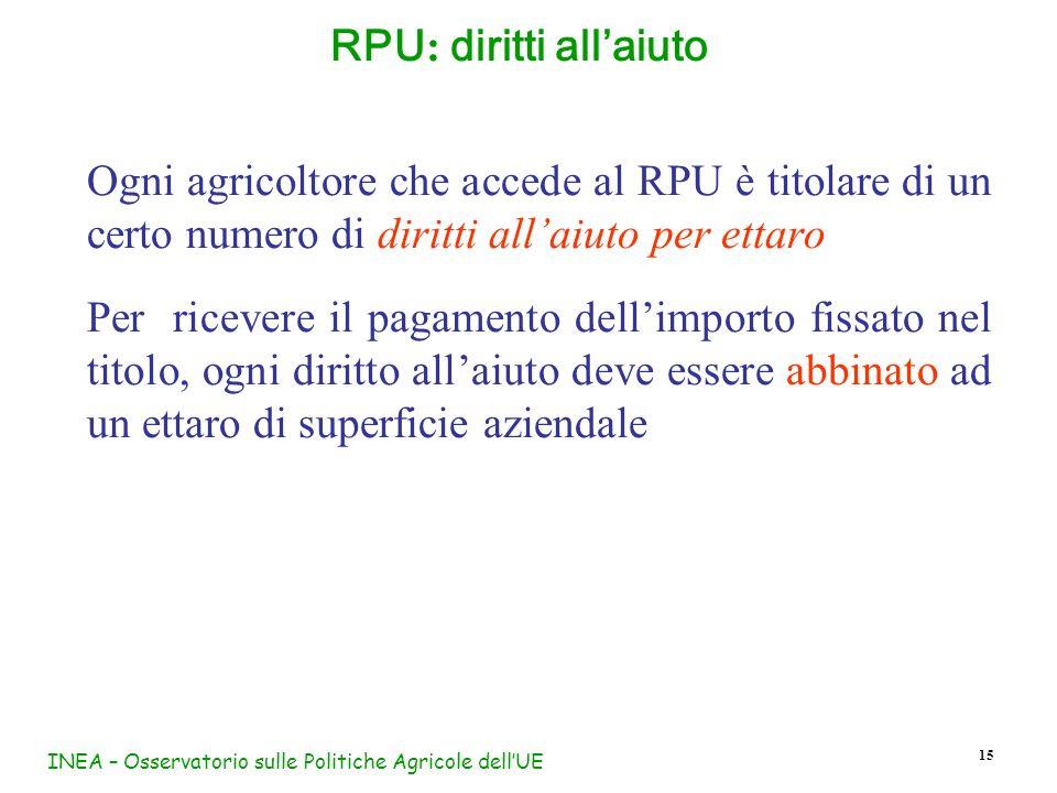 RPU: diritti all'aiuto
