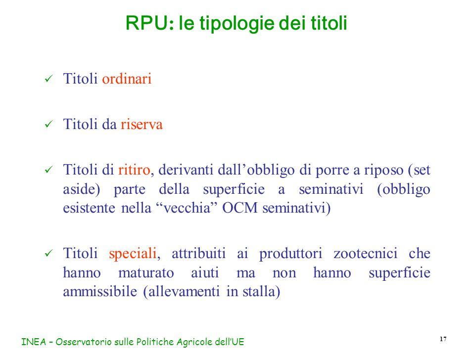 RPU: le tipologie dei titoli