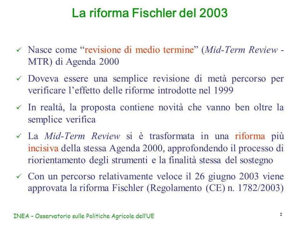 La riforma Fischler del 2003
