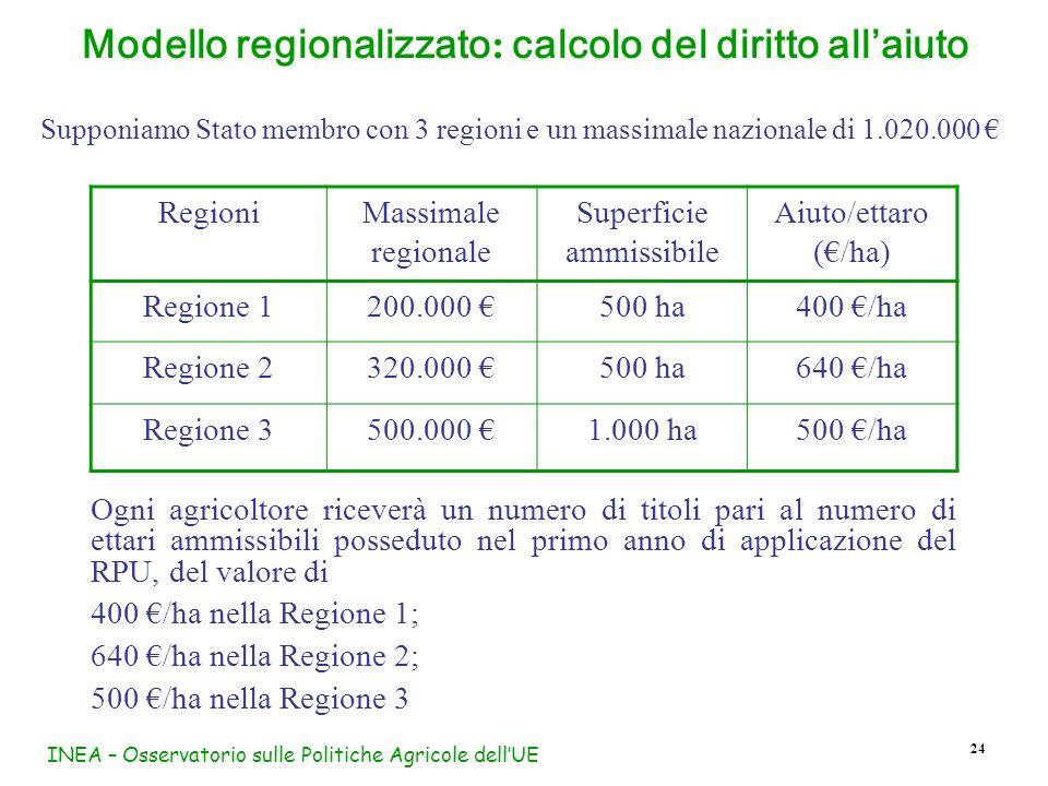 Modello regionalizzato: calcolo del diritto all'aiuto