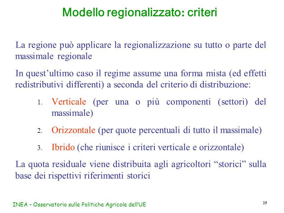 Modello regionalizzato: criteri
