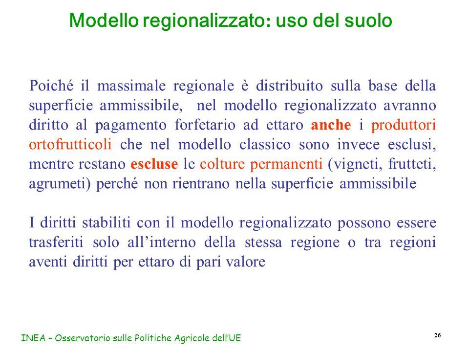 Modello regionalizzato: uso del suolo