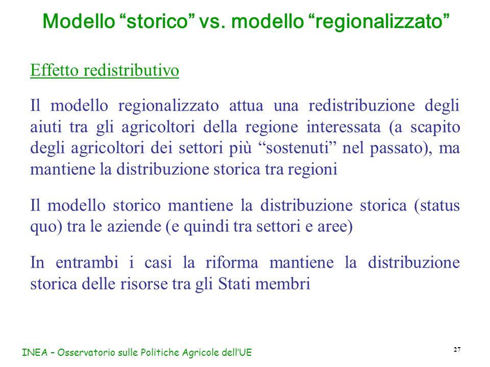 Modello storico vs. modello regionalizzato