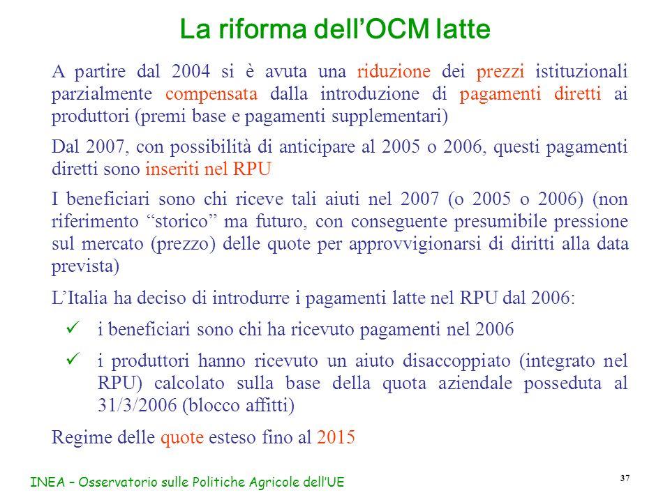 La riforma dell'OCM latte