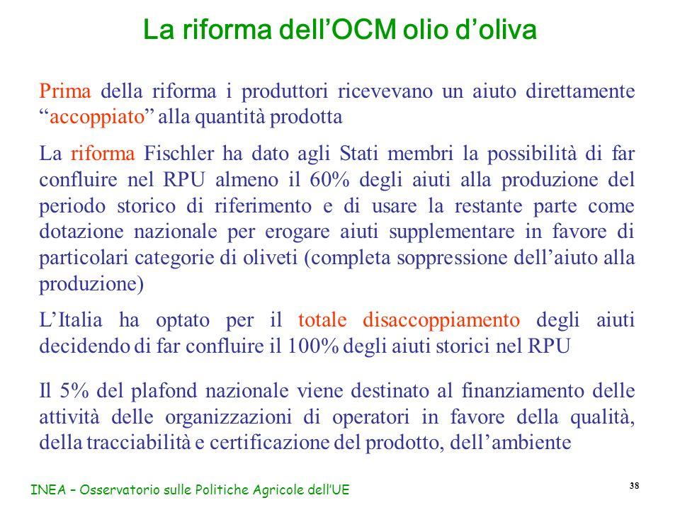 La riforma dell'OCM olio d'oliva